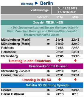 Rb25 Fahrplan 2021