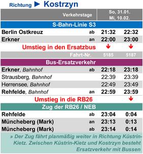 Fahrplan des Ersatzverkehrs in Richtung Kostrzyn
